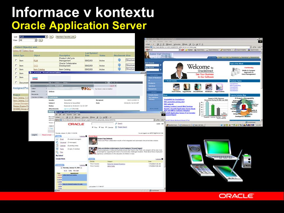 Informace v kontextu Oracle Application Server
