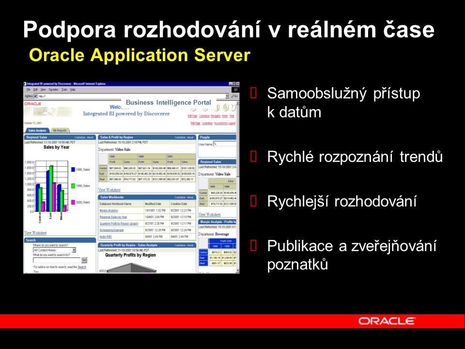 Podpora rozhodování v reálném čase Oracle Application Server  Samoobslužný přístup k datům  Rychlé rozpoznání trendů  Rychlejší rozhodování  Publikace a zveřejňování poznatků Business Intelligence Portal