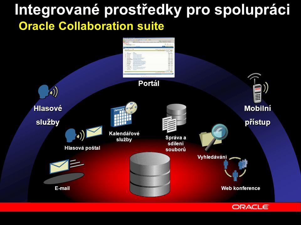 Integrované prostředky pro spolupráci Oracle Collaboration suite Kalendářové služby E-mail Hlasová poštal Správa a sdílení souborů Vyhledávání Mobilnípřístup Portál Hlasovéslužby Web konference
