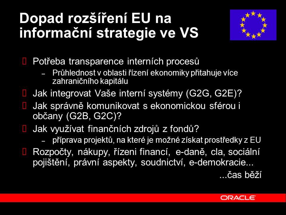 Dopad rozšíření EU na informační strategie ve VS  Potřeba transparence interních procesů – Průhlednost v oblasti řízení ekonomiky přitahuje více zahraničního kapitálu  Jak integrovat Vaše interní systémy (G2G, G2E).