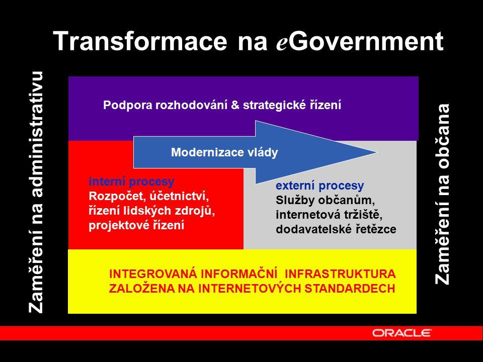 Transformace na e Government INTEGROVANÁ INFORMAČNÍ INFRASTRUKTURA ZALOŽENA NA INTERNETOVÝCH STANDARDECH interní procesy Rozpočet, účetnictví, řízení lidských zdrojů, projektové řízení externí procesy Služby občanům, internetová tržiště, dodavatelské řetězce Podpora rozhodování & strategické řízení Zaměření na administrativu Zaměření na občana Modernizace vlády