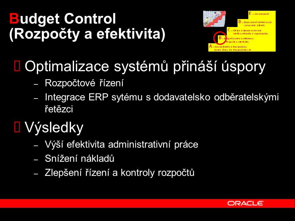 Budget Control (Rozpočty a efektivita)  Optimalizace systémů přináší úspory – Rozpočtové řízení – Integrace ERP sytému s dodavatelsko odběratelskými řetězci  Výsledky – Výší efektivita administrativní práce – Snížení nákladů – Zlepšení řízení a kontroly rozpočtů