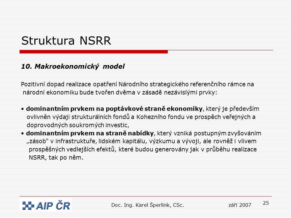 25 Struktura NSRR 10. Makroekonomický model Pozitivní dopad realizace opatření Národního strategického referenčního rámce na národní ekonomiku bude tv