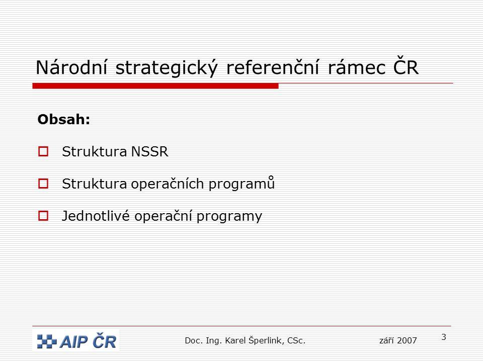 54 Jednotlivé operační programy Doc. Ing. Karel Šperlink, CSc.září 2007