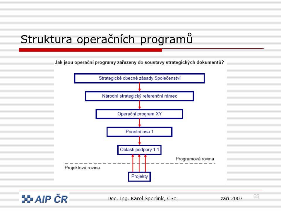 33 Struktura operačních programů Doc. Ing. Karel Šperlink, CSc.září 2007
