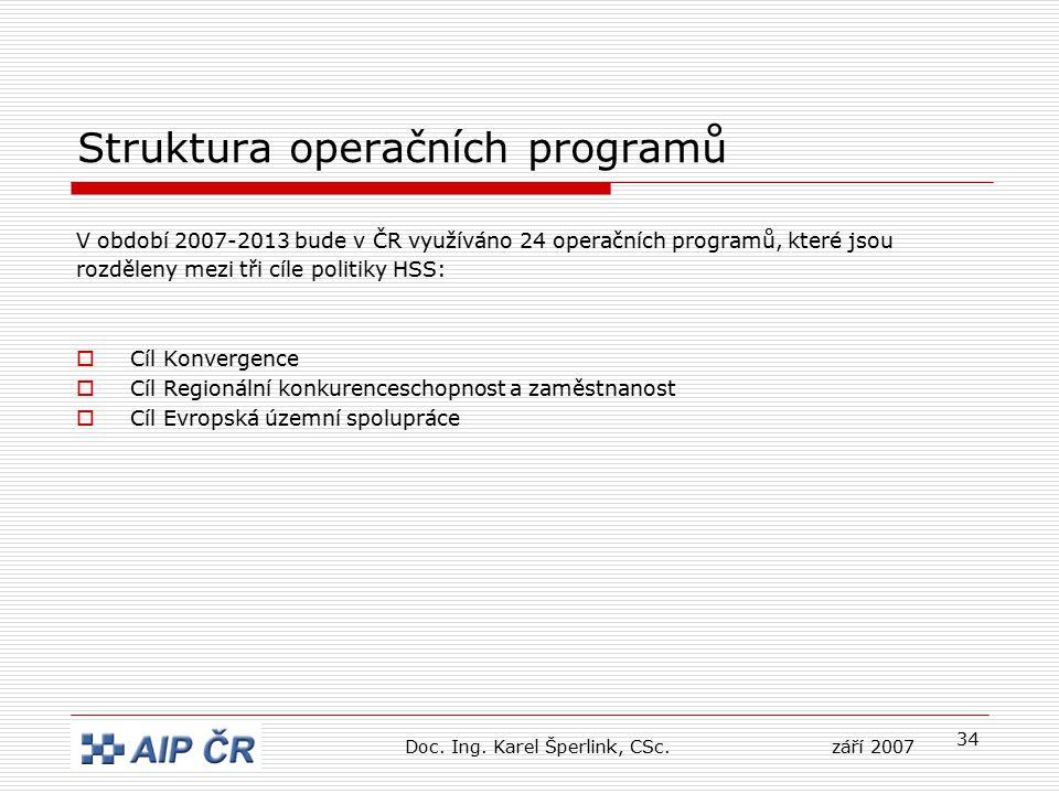 34 Struktura operačních programů V období 2007-2013 bude v ČR využíváno 24 operačních programů, které jsou rozděleny mezi tři cíle politiky HSS:  Cíl Konvergence  Cíl Regionální konkurenceschopnost a zaměstnanost  Cíl Evropská územní spolupráce Doc.