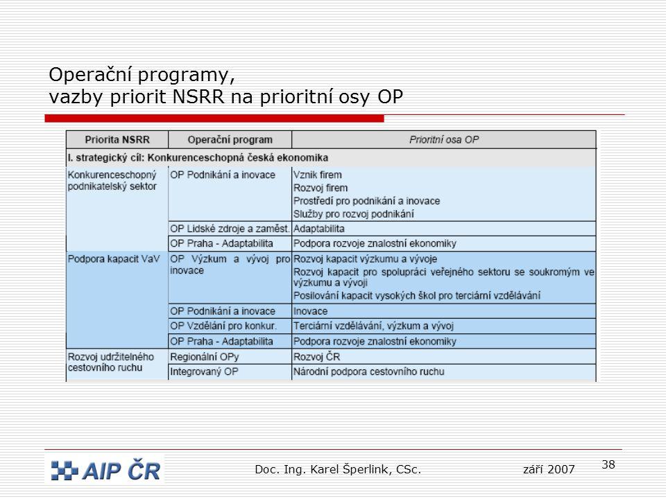38 Operační programy, vazby priorit NSRR na prioritní osy OP Doc. Ing. Karel Šperlink, CSc.září 2007