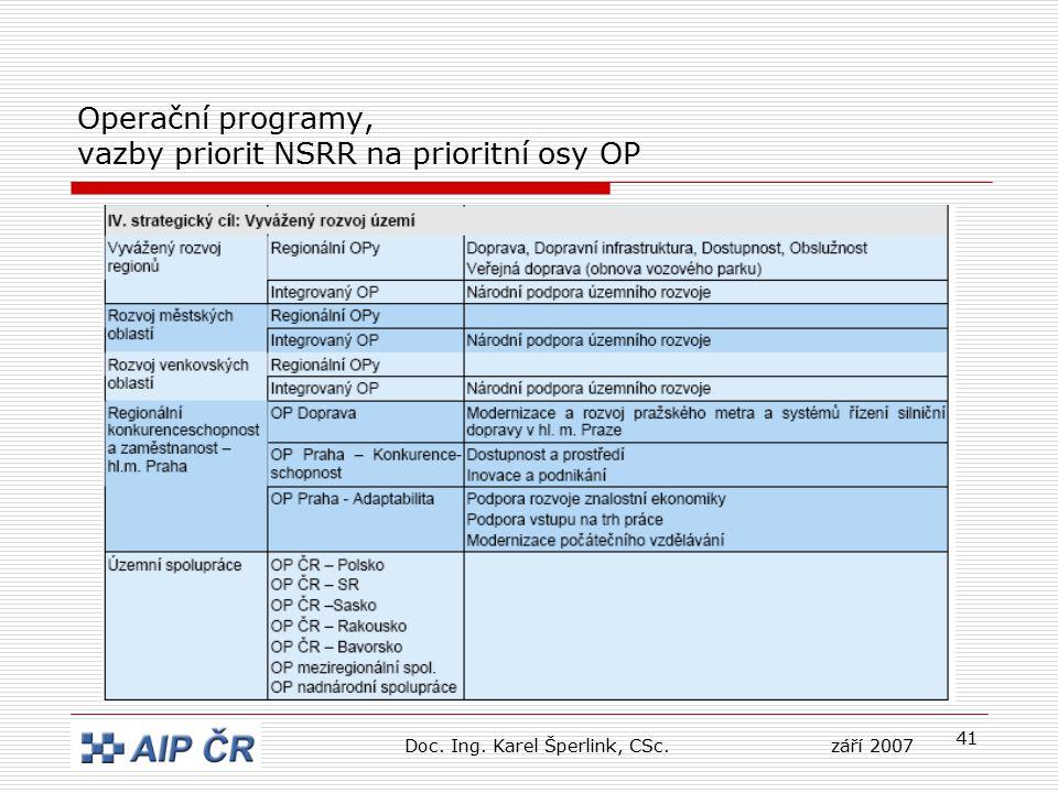 41 Operační programy, vazby priorit NSRR na prioritní osy OP Doc. Ing. Karel Šperlink, CSc.září 2007