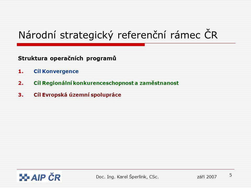 5 Národní strategický referenční rámec ČR Struktura operačních programů 1.Cíl Konvergence 2.Cíl Regionální konkurenceschopnost a zaměstnanost 3.Cíl Evropská územní spolupráce Doc.