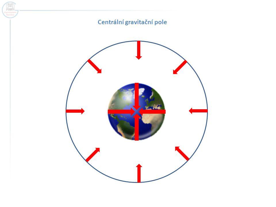 Centrální gravitační pole