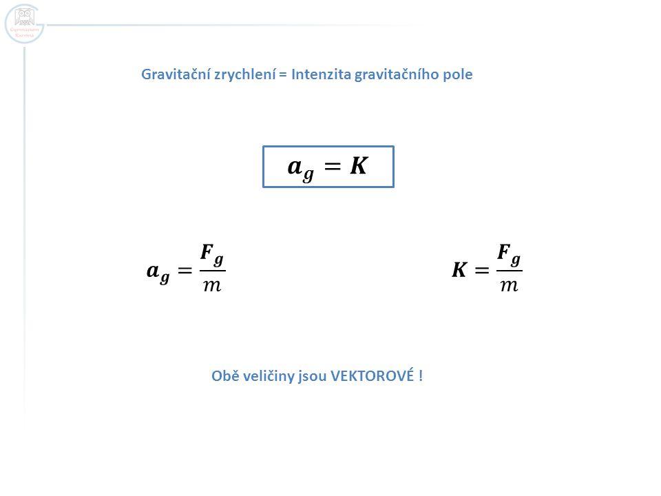 Gravitační zrychlení = Intenzita gravitačního pole Obě veličiny jsou VEKTOROVÉ !
