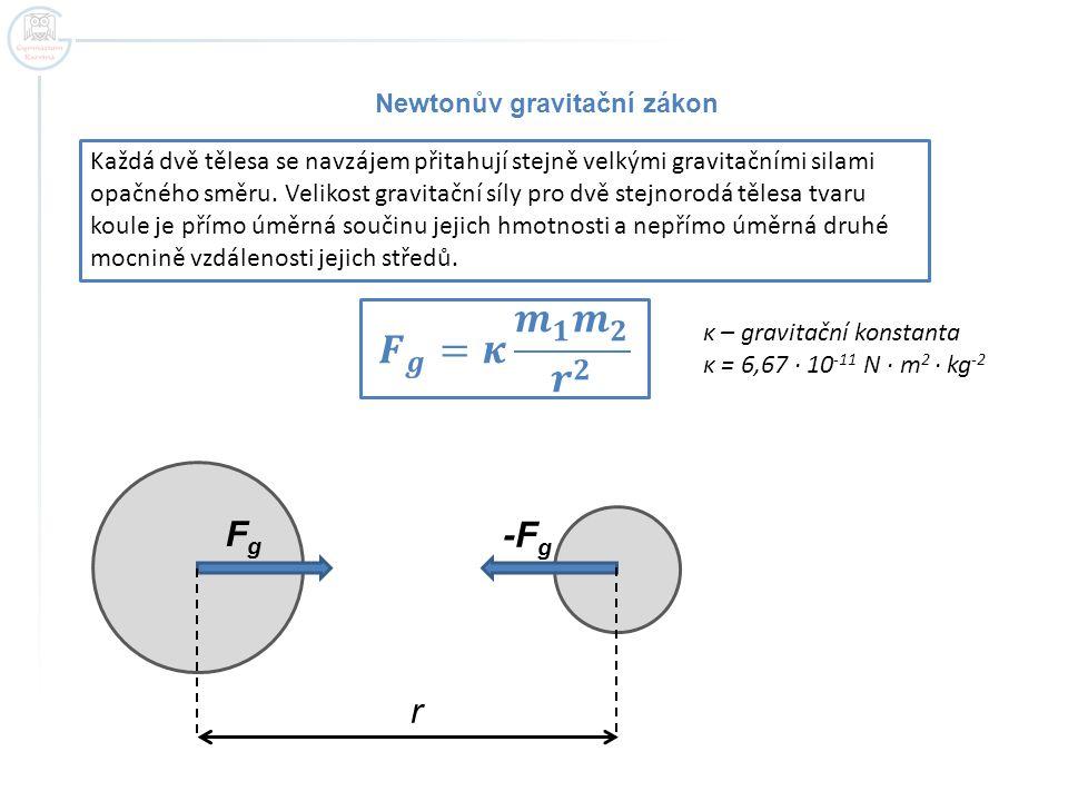 Newtonův gravitační zákon Každá dvě tělesa se navzájem přitahují stejně velkými gravitačními silami opačného směru. Velikost gravitační síly pro dvě s