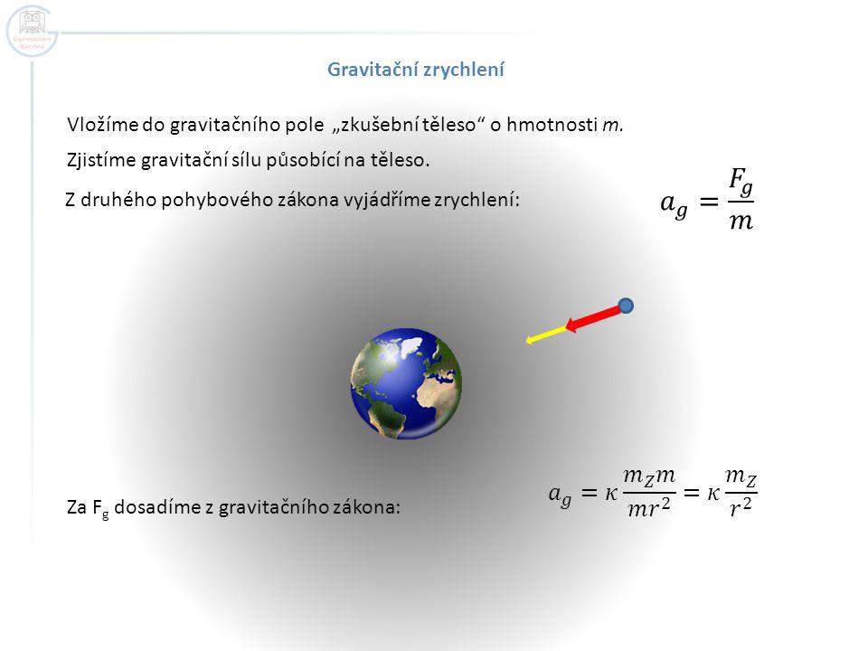 """Gravitační zrychlení Vložíme do gravitačního pole """"zkušební těleso"""" o hmotnosti m. Zjistíme gravitační sílu působící na těleso. Z druhého pohybového z"""