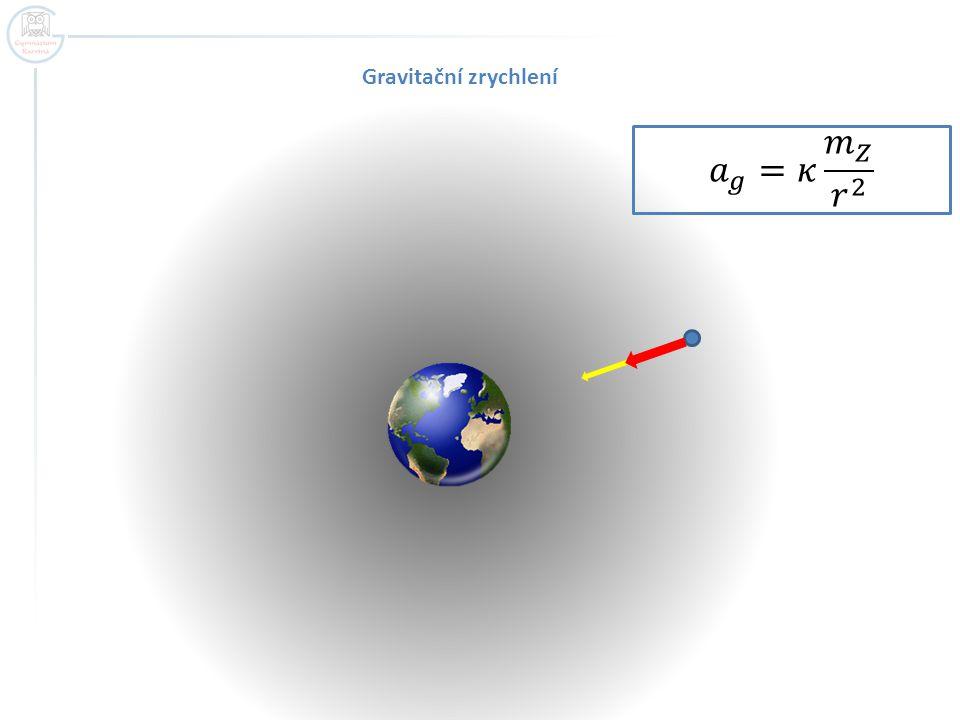 Gravitační zrychlení