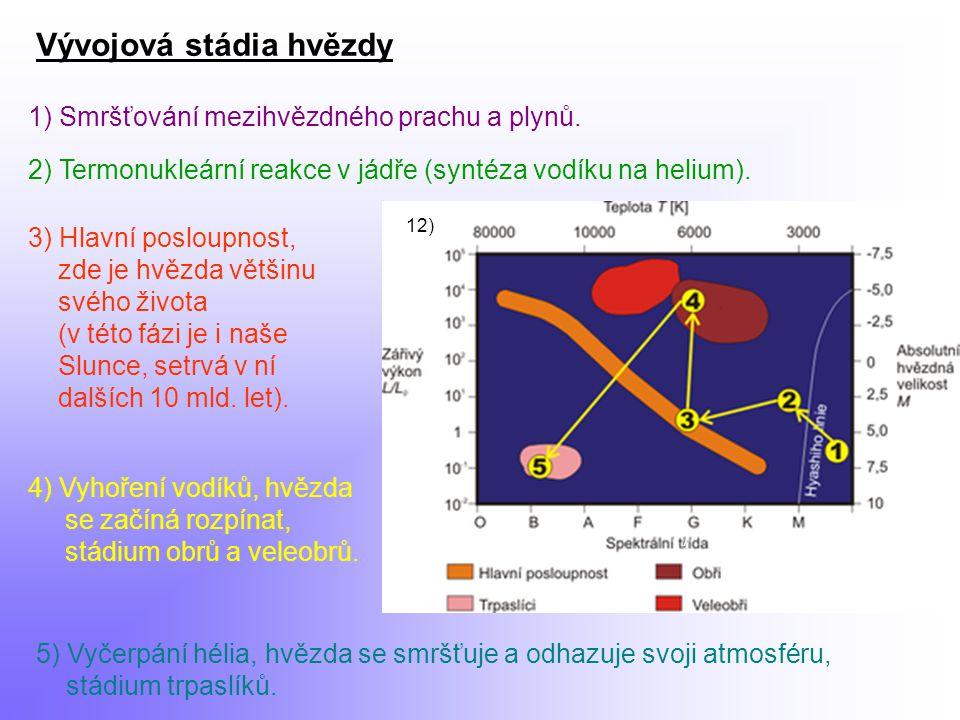 7) Vývojová stádia hvězdy 1) Smršťování mezihvězdného prachu a plynů. 2) Termonukleární reakce v jádře (syntéza vodíku na helium). 3) Hlavní posloupno
