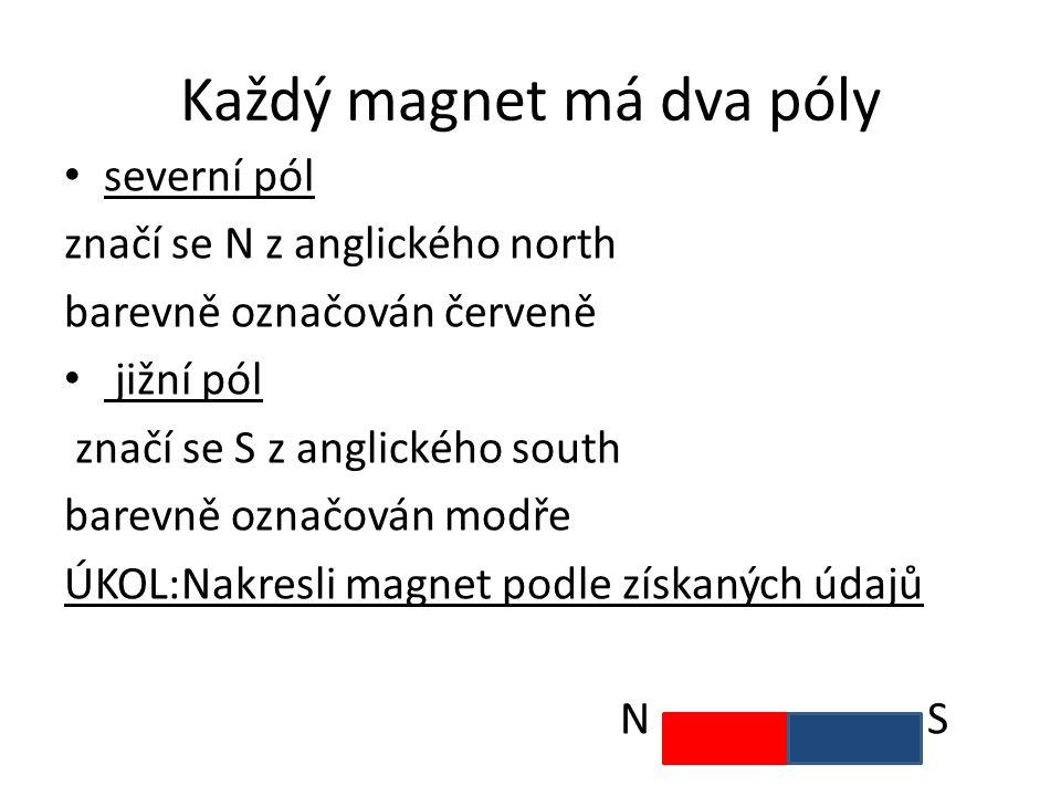 Každý magnet má dva póly severní pól značí se N z anglického north barevně označován červeně jižní pól značí se S z anglického south barevně označován modře ÚKOL:Nakresli magnet podle získaných údajů N S