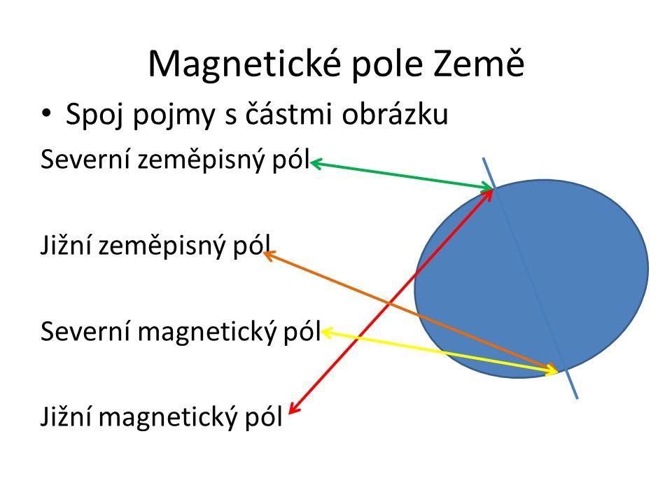 Magnetické pole Země Spoj pojmy s částmi obrázku Severní zeměpisný pól Jižní zeměpisný pól Severní magnetický pól Jižní magnetický pól