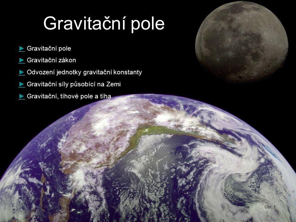 Gravitační pole ►► Gravitační pole ►► Gravitační zákon ►► Odvození jednotky gravitační konstanty ►► Gravitační síly působící na Zemi ►► Gravitační, tíhové pole a tíha Obr.