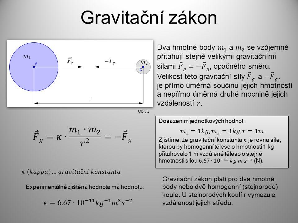 Gravitační zákon Gravitační zákon platí pro dva hmotné body nebo dvě homogenní (stejnorodé) koule. U stejnorodých koulí r vymezuje vzdálenost jejich s