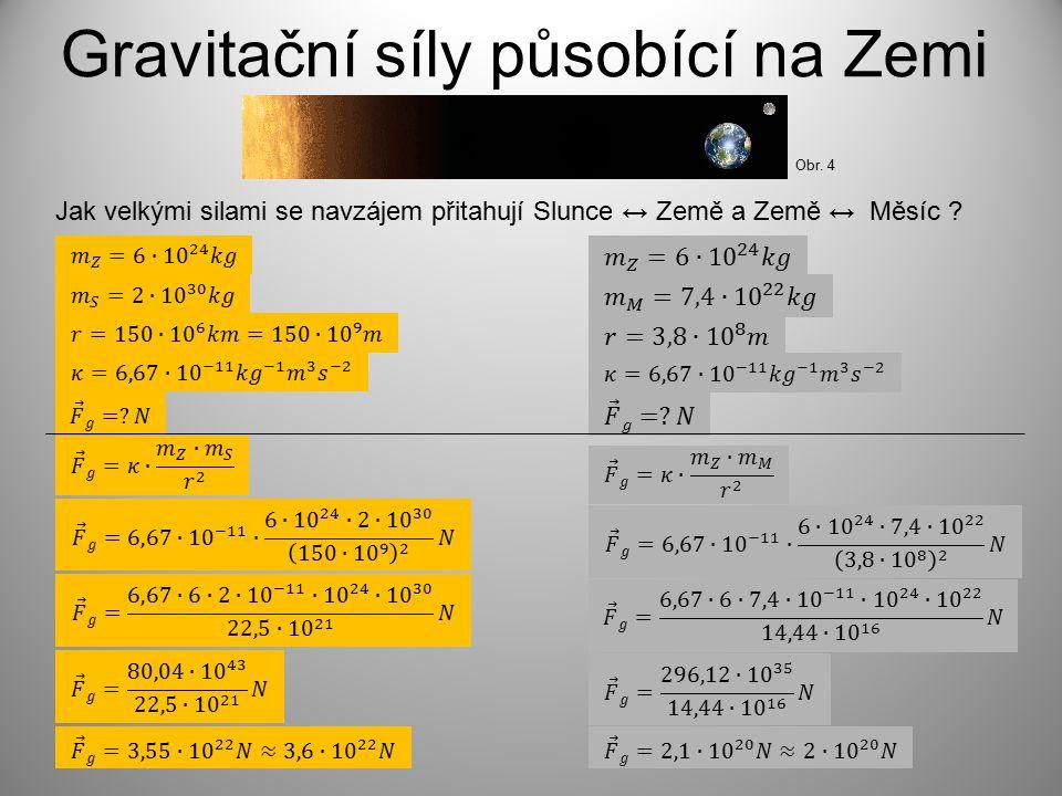 Gravitační síly působící na Zemi Jak velkými silami se navzájem přitahují Slunce ↔ Země a Země ↔ Měsíc ? Obr. 4
