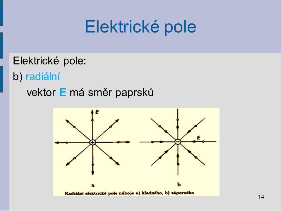 Elektrické pole Elektrické pole: b) radiální vektor E má směr paprsků 14