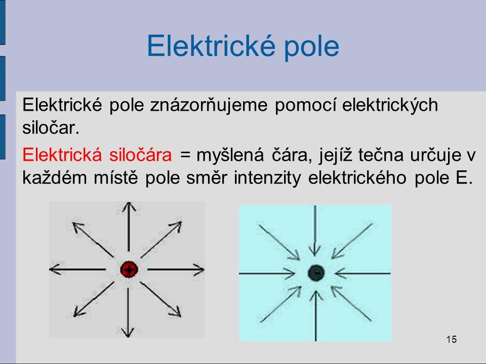Elektrické pole Elektrické pole znázorňujeme pomocí elektrických siločar. Elektrická siločára = myšlená čára, jejíž tečna určuje v každém místě pole s