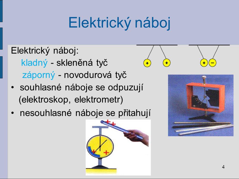 Elektrický náboj Elektrický náboj: kladný - skleněná tyč záporný - novodurová tyč souhlasné náboje se odpuzují (elektroskop, elektrometr) nesouhlasné
