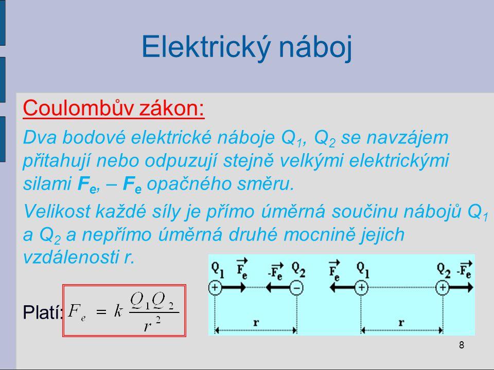 Elektrický náboj Coulombův zákon: Dva bodové elektrické náboje Q 1, Q 2 se navzájem přitahují nebo odpuzují stejně velkými elektrickými silami F e, – F e opačného směru.