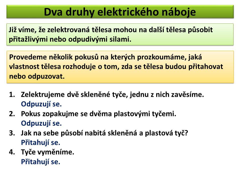 Dva druhy elektrického náboje Již víme, že zelektrovaná tělesa mohou na další tělesa působit přitažlivými nebo odpudivými silami.