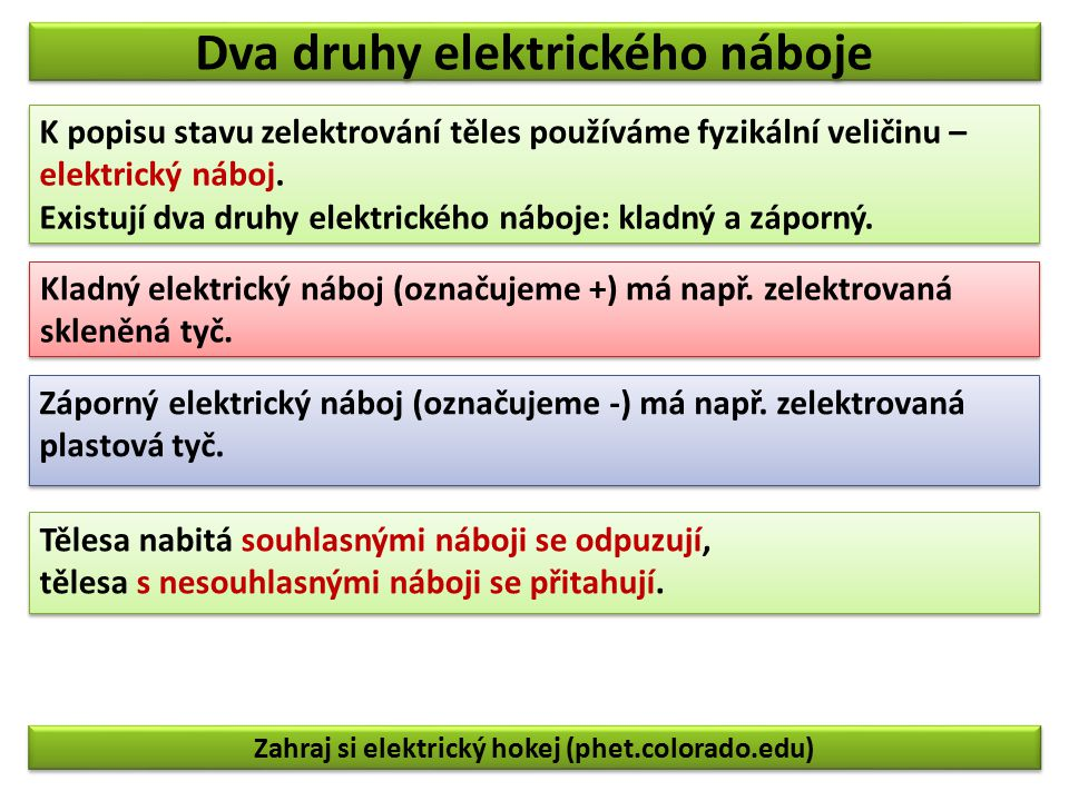 Dva druhy elektrického náboje K popisu stavu zelektrování těles používáme fyzikální veličinu – elektrický náboj.