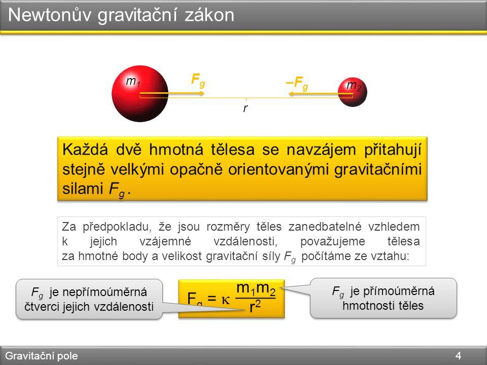 Newtonův gravitační zákon Gravitační pole 4 r m1m1 m2m2 FgFg –F g F g =  m 1 m 2 r 2 Každá dvě hmotná tělesa se navzájem přitahují stejně velkými opačně orientovanými gravitačními silami F g.