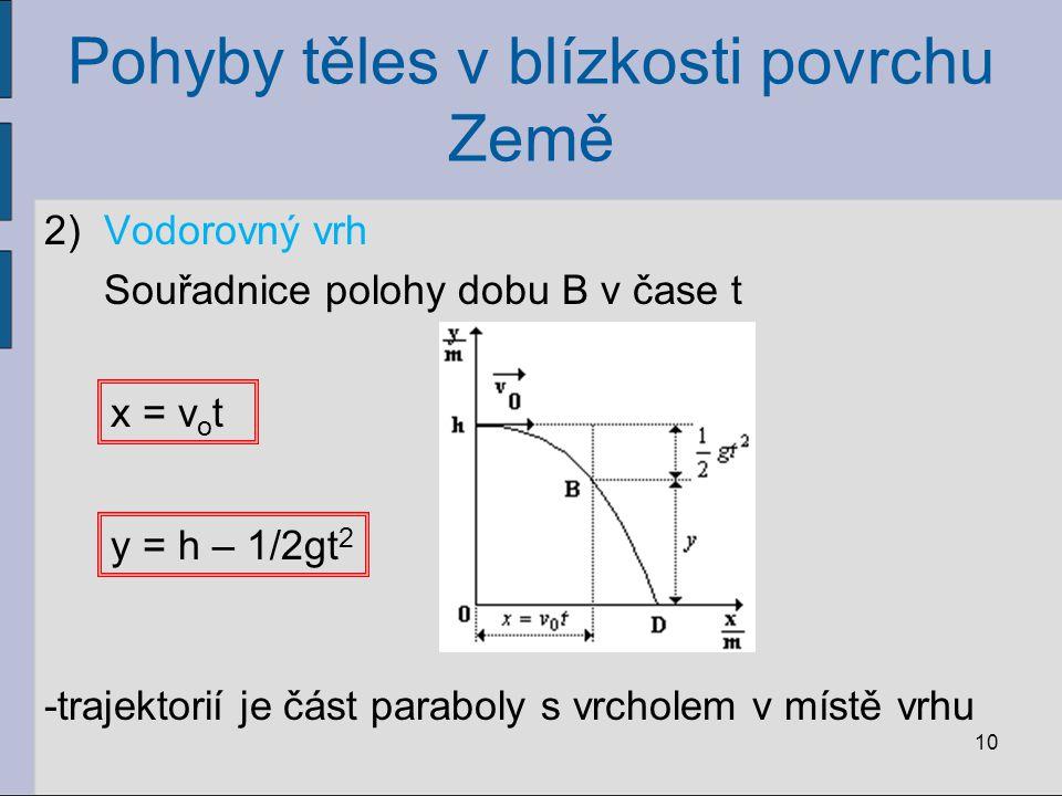 Pohyby těles v blízkosti povrchu Země 2)Vodorovný vrh Souřadnice polohy dobu B v čase t -trajektorií je část paraboly s vrcholem v místě vrhu 10 y = h