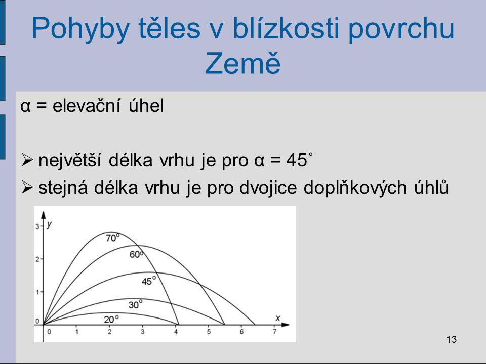 Pohyby těles v blízkosti povrchu Země α = elevační úhel  největší délka vrhu je pro α = 45˚  stejná délka vrhu je pro dvojice doplňkových úhlů 13