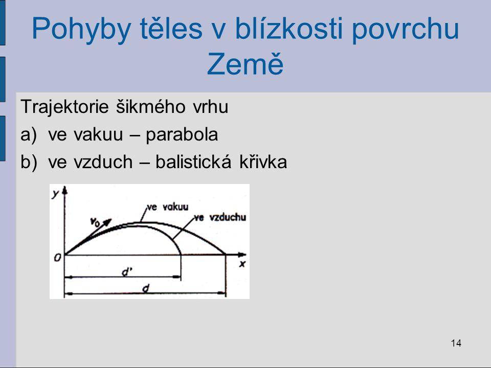 Pohyby těles v blízkosti povrchu Země Trajektorie šikmého vrhu a)ve vakuu – parabola b)ve vzduch – balistická křivka 14