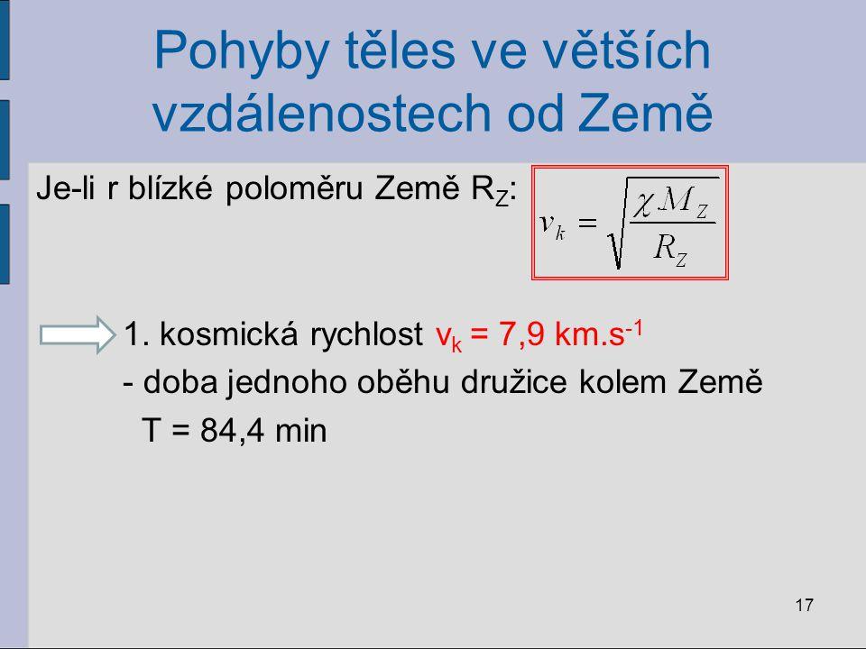 Pohyby těles ve větších vzdálenostech od Země Je-li r blízké poloměru Země R Z : 1. kosmická rychlost v k = 7,9 km.s -1 - doba jednoho oběhu družice k