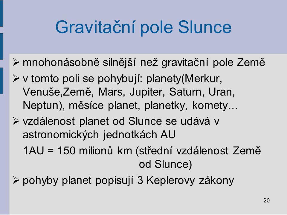 Gravitační pole Slunce  mnohonásobně silnější než gravitační pole Země  v tomto poli se pohybují: planety(Merkur, Venuše,Země, Mars, Jupiter, Saturn