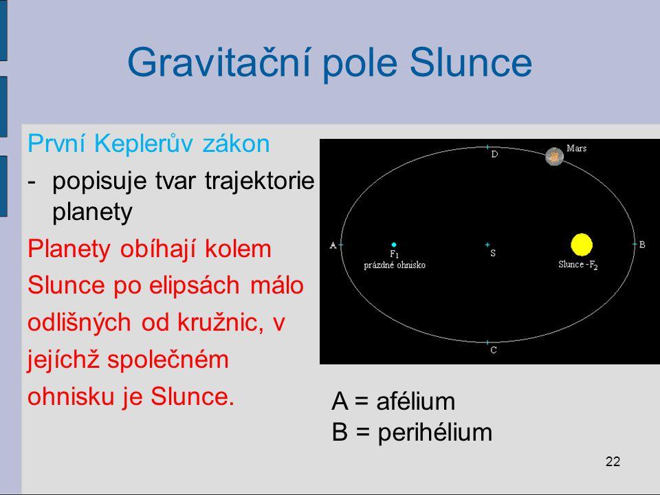 Gravitační pole Slunce První Keplerův zákon -popisuje tvar trajektorie planety Planety obíhají kolem Slunce po elipsách málo odlišných od kružnic, v j