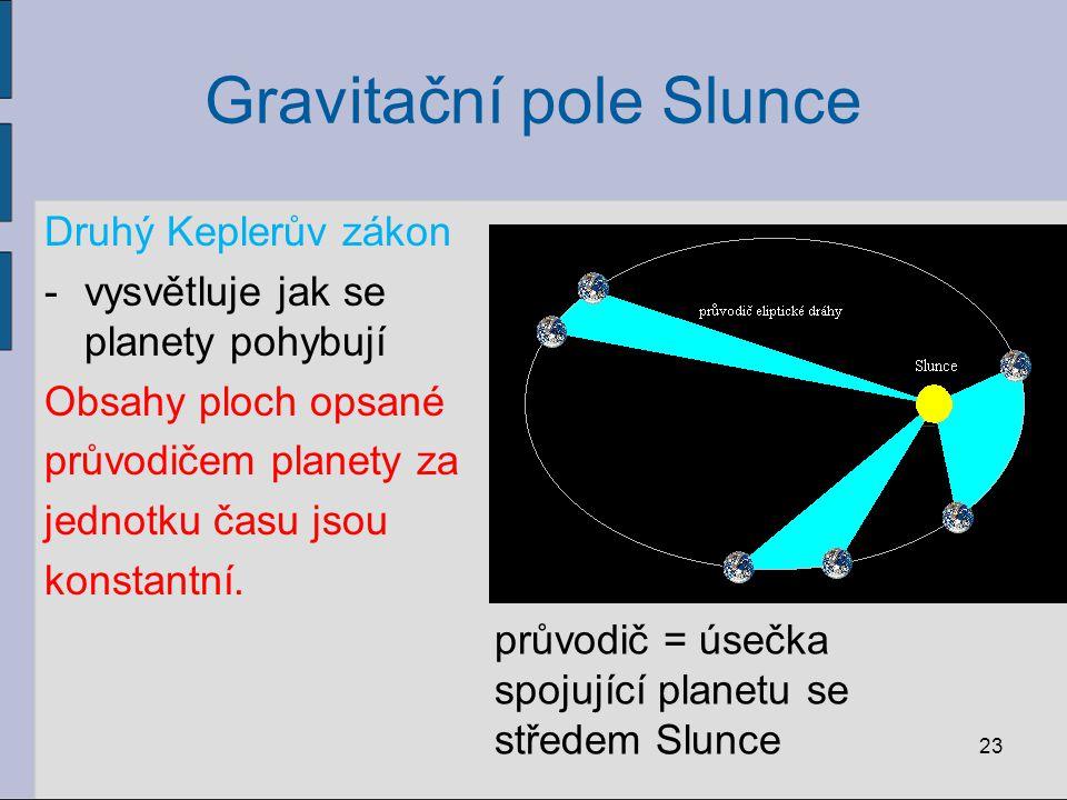 Gravitační pole Slunce Druhý Keplerův zákon -vysvětluje jak se planety pohybují Obsahy ploch opsané průvodičem planety za jednotku času jsou konstantn