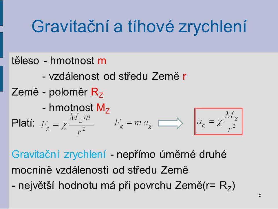 Gravitační a tíhové zrychlení těleso - hmotnost m - vzdálenost od středu Země r Země - poloměr R Z - hmotnost M Z Platí: Gravitační zrychlení - nepřím