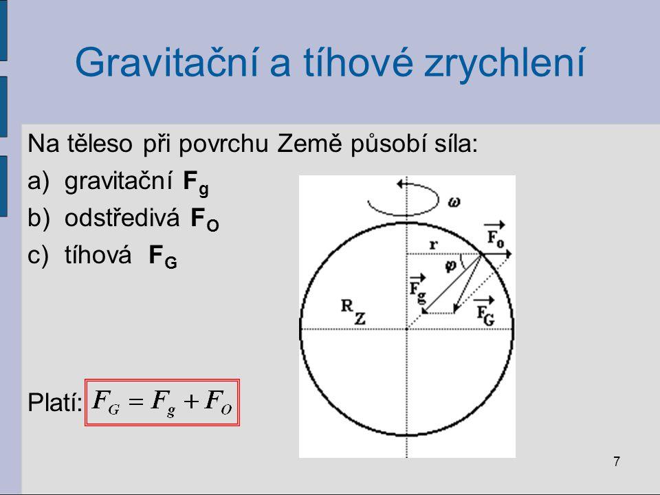 Gravitační a tíhové zrychlení Na těleso při povrchu Země působí síla: a)gravitační F g b)odstředivá F O c)tíhová F G Platí: 7