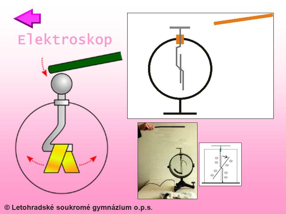 © Letohradské soukromé gymnázium o.p.s. Elektroskop
