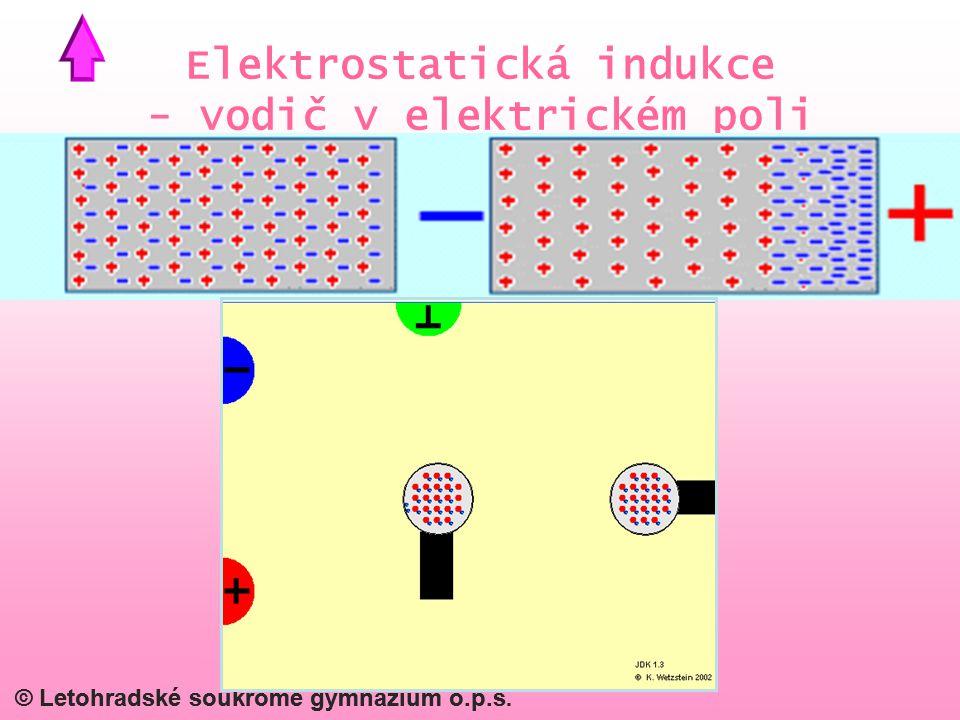 © Letohradské soukromé gymnázium o.p.s. Elektrostatická indukce - vodič v elektrickém poli