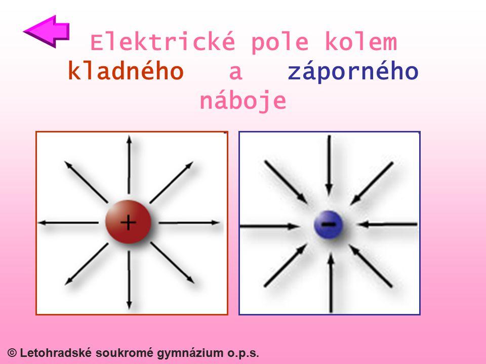 © Letohradské soukromé gymnázium o.p.s. Elektrické pole kolem kladného a záporného náboje