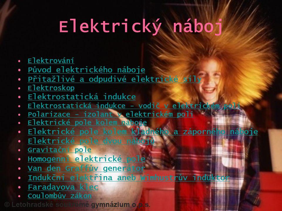 Elektrický náboj Elektrování Původ elektrického náboje Přitažlivé a odpudivé elektrické síly Elektroskop Elektrostatická indukce Elektrostatická induk