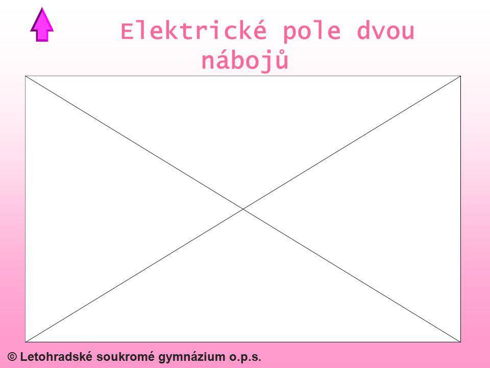 © Letohradské soukromé gymnázium o.p.s. Elektrické pole dvou nábojů
