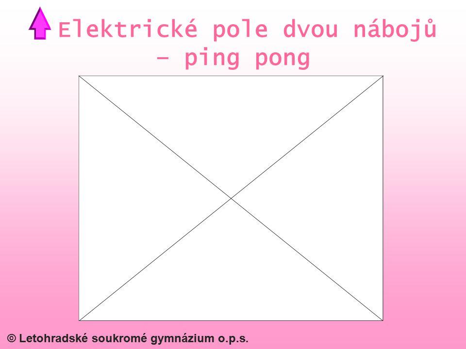 © Letohradské soukromé gymnázium o.p.s. Elektrické pole dvou nábojů – ping pong
