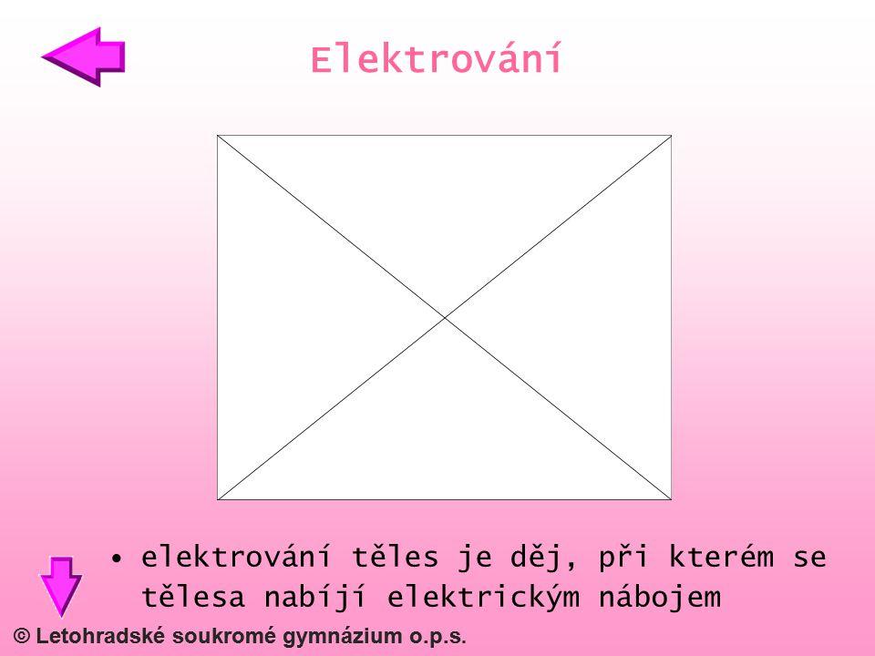 © Letohradské soukromé gymnázium o.p.s. Elektrování elektrování těles je děj, při kterém se tělesa nabíjí elektrickým nábojem