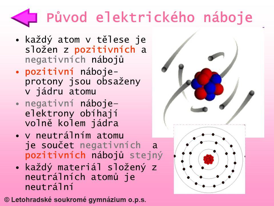 Původ elektrického náboje každý atom v tělese je složen z pozitivních a negativních nábojů pozitivní náboje- protony jsou obsaženy v jádru atomu negat