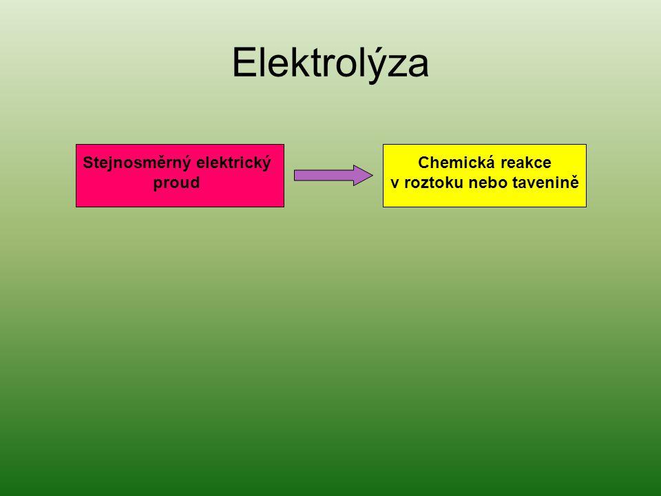 Elektrolýza Stejnosměrný elektrický proud Chemická reakce v roztoku nebo tavenině