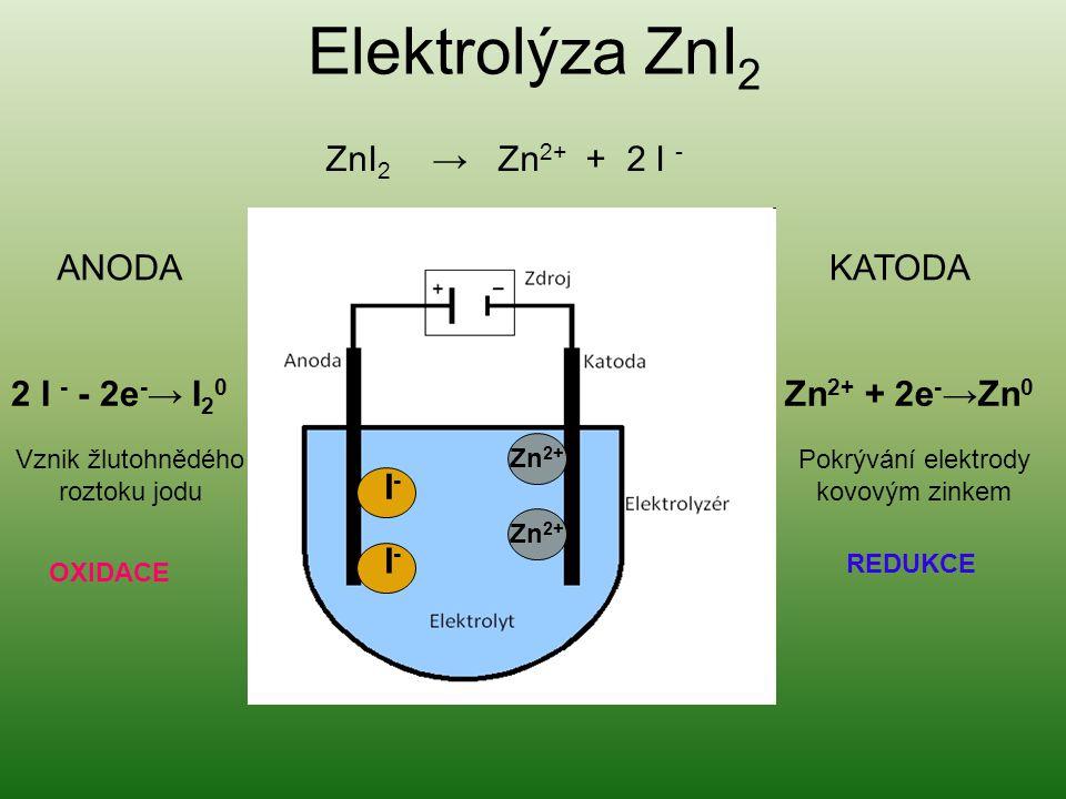 Elektrolýza ZnI 2 ZnI 2 → Zn 2+ + 2 I - Zn 2+ I-I- I-I- KATODAANODA 2 I - - 2e - → I 2 0 Vznik žlutohnědého roztoku jodu Zn 2+ + 2e - →Zn 0 Pokrývání